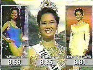 พี่ป๊อป อารียา ชุมสาย (ตอนประกวด) เสียดายการประกวด MU 1994 ที่ประเทศ Philippines : คะแนน