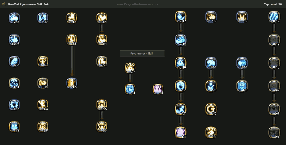 แช่บเวอร์ My Future Elemental Lord Skill Builds (Lv50) Pyromancers and seleana :